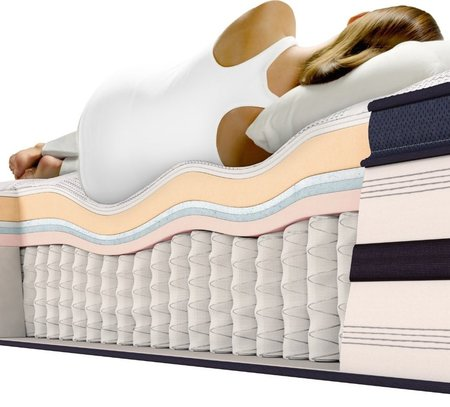 najlepsi matrac